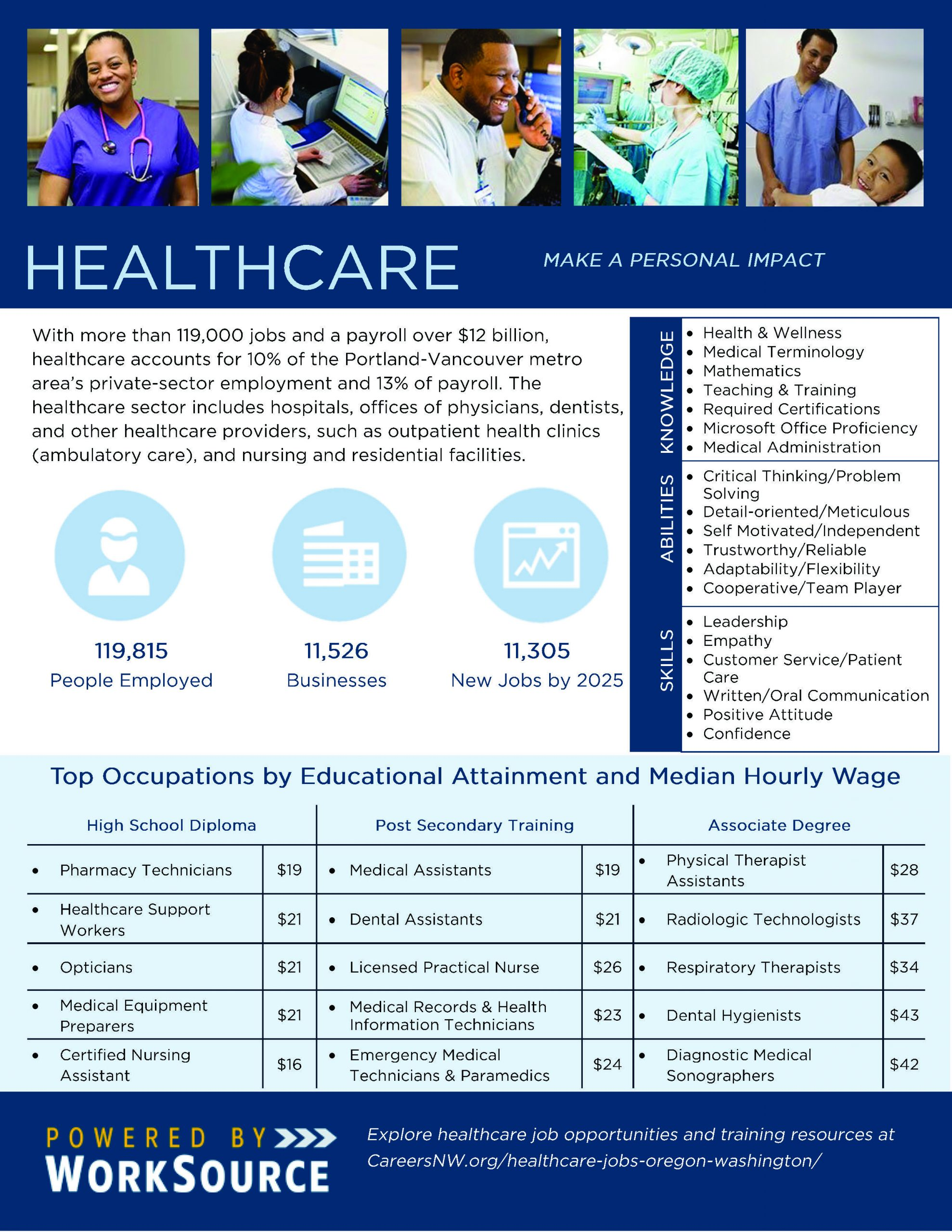 healthcare_wsw_page_1